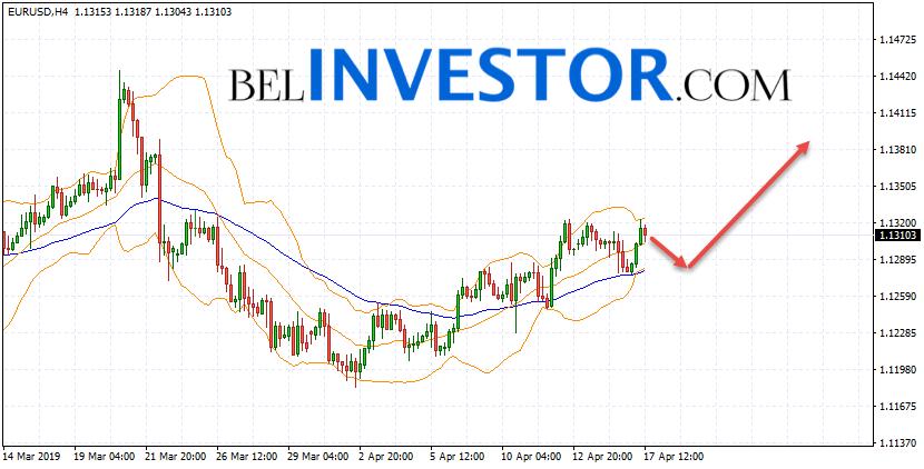 Евро Доллар прогноз Форекс на 18 апреля 2019