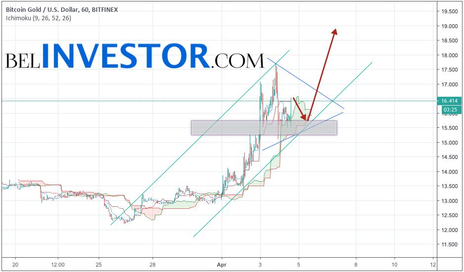 Криптовалюта Bitcoin Gold прогноз на 5 апреля 2019