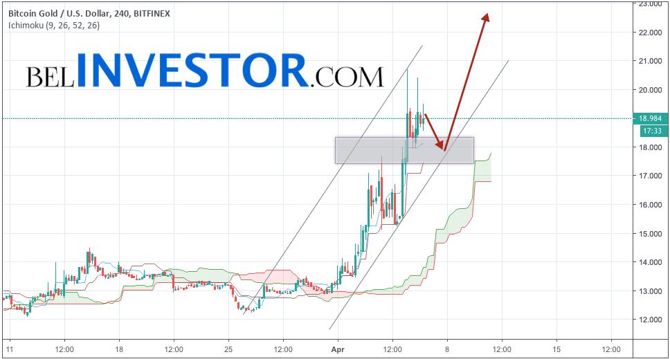 Криптовалюта Bitcoin Gold прогноз на 7 апреля 2019