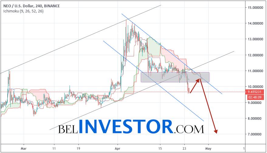 NEO прогноз рынка криптовалют на 25 апреля 2019