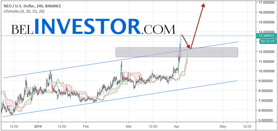 NEO прогноз рынка криптовалют на 4 апреля 2019