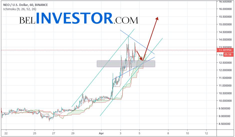 NEO прогноз рынка криптовалют на 5 апреля 2019