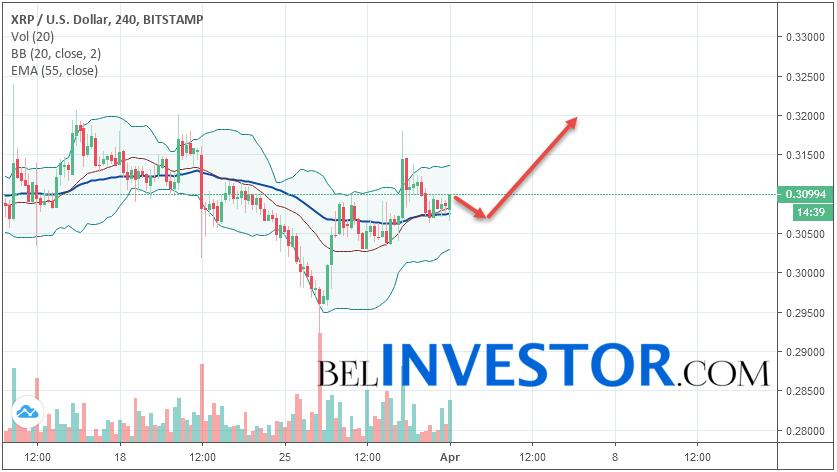 Ripple XRP/USD прогноз на сегодня 1 апреля 2019