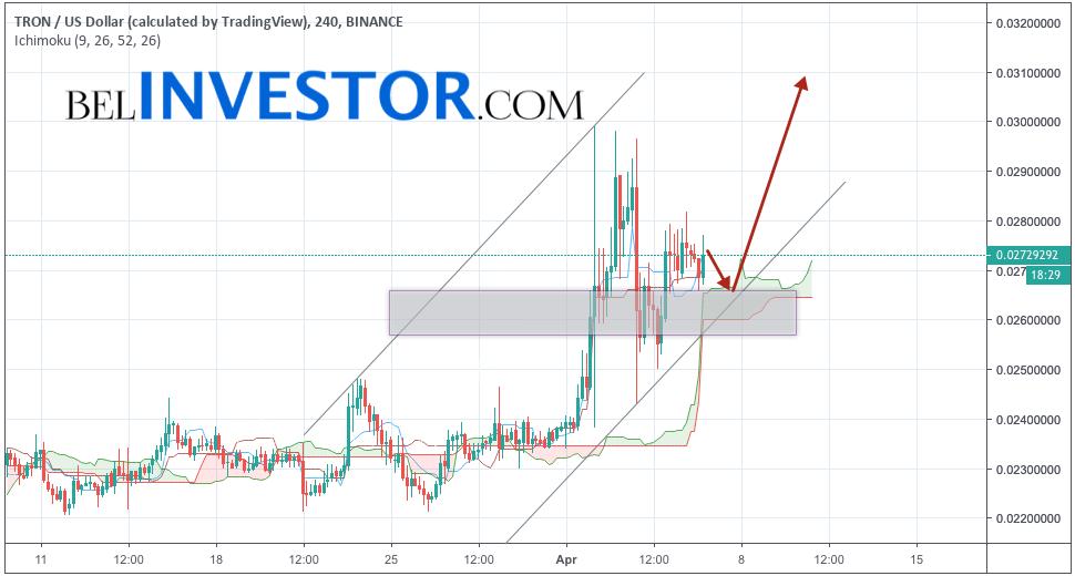 TRX/USD прогноз криптовалюты TRON на 7 апреля 2019