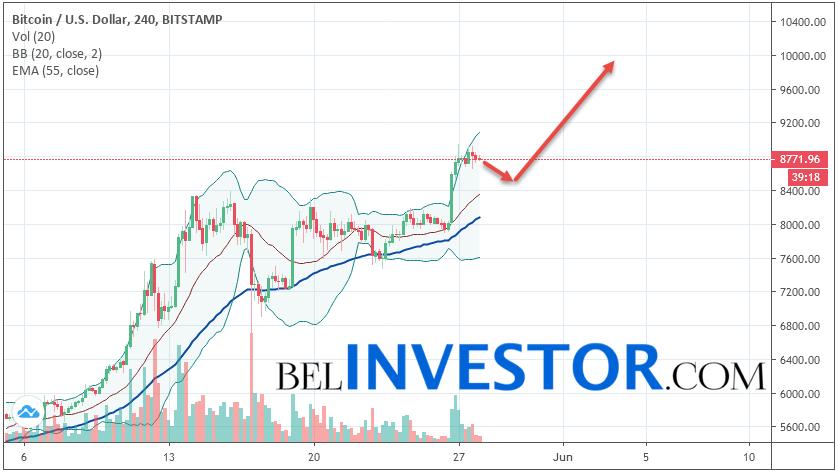 Bitcoin BTC/USD прогноз на сегодня 28 мая 2019