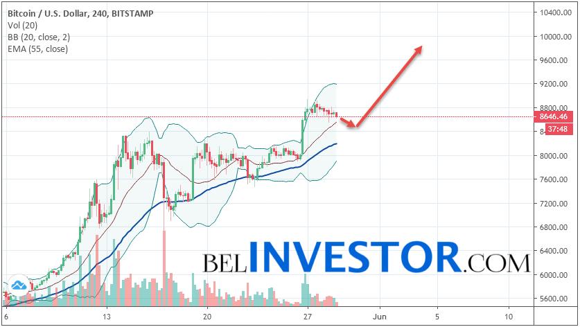 Bitcoin BTC/USD прогноз на сегодня 29 мая 2019