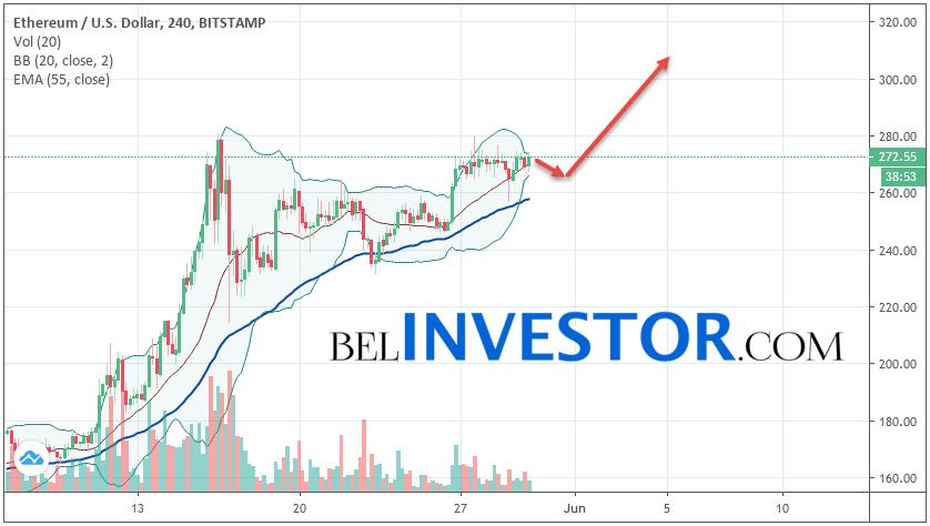 Ethereum ETH/USD прогноз на сегодня 30 мая 2019