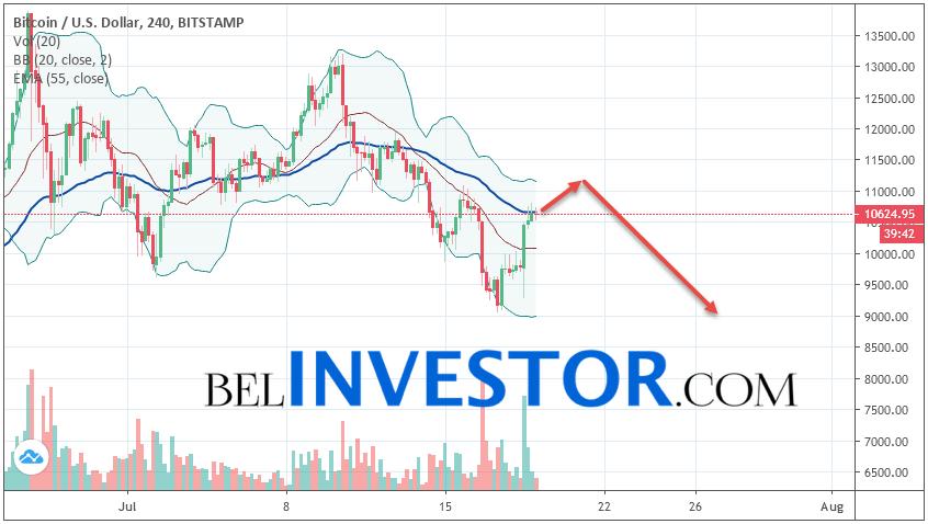 Bitcoin BTC/USD прогноз на сегодня 19 июля 2019