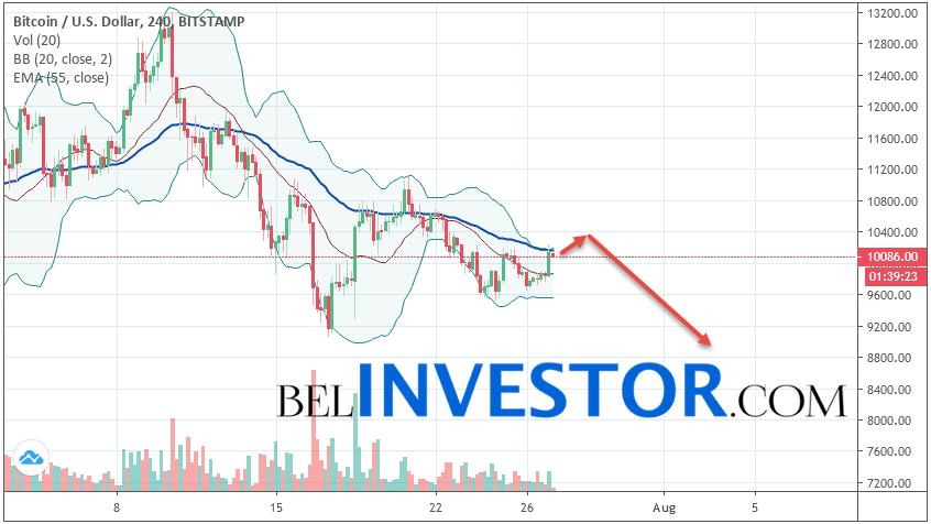 Bitcoin BTC/USD прогноз на сегодня 27 июля 2019