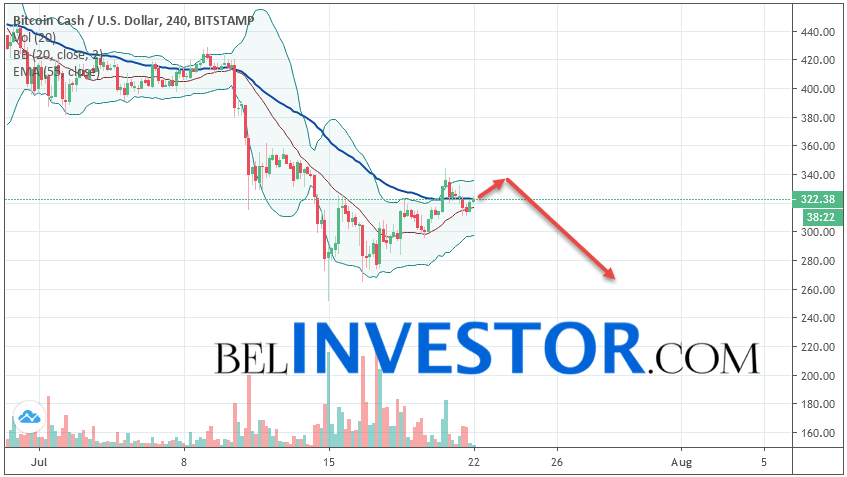 Bitcoin Cash BCH/USD прогноз на сегодня 22 июля 2019