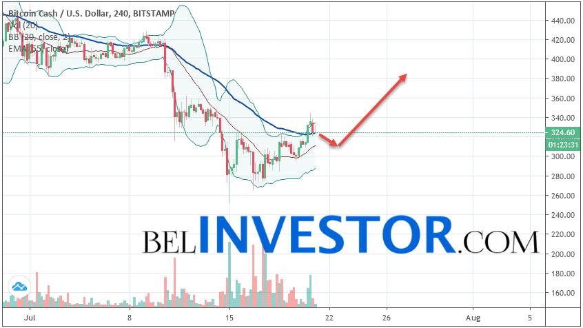 Bitcoin Cash курс и прогноз на сегодня 21 июля 2019
