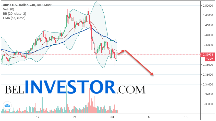 Ripple XRP/USD прогноз на сегодня 2 июля 2019