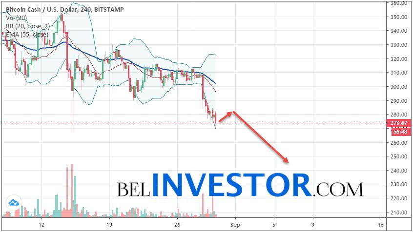 Bitcoin Cash BCH/USD прогноз на сегодня 30 августа 2019
