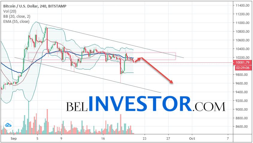 Bitcoin BTC/USD прогноз на сегодня 21 сентября 2019
