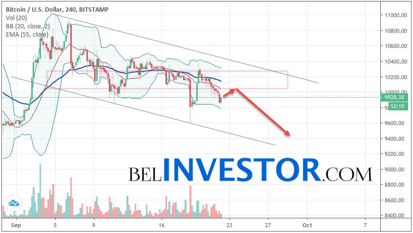 Bitcoin BTC/USD прогноз на сегодня 22 сентября 2019