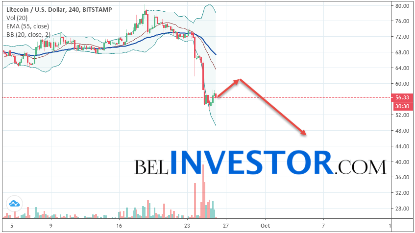 Litecoin LTC/USD прогноз на сегодня 26 сентября 2019