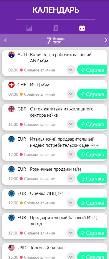 Экономический календарь Trendex