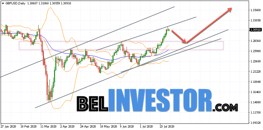 GBP/USD прогноз на неделю 10 — 14 августа 2020